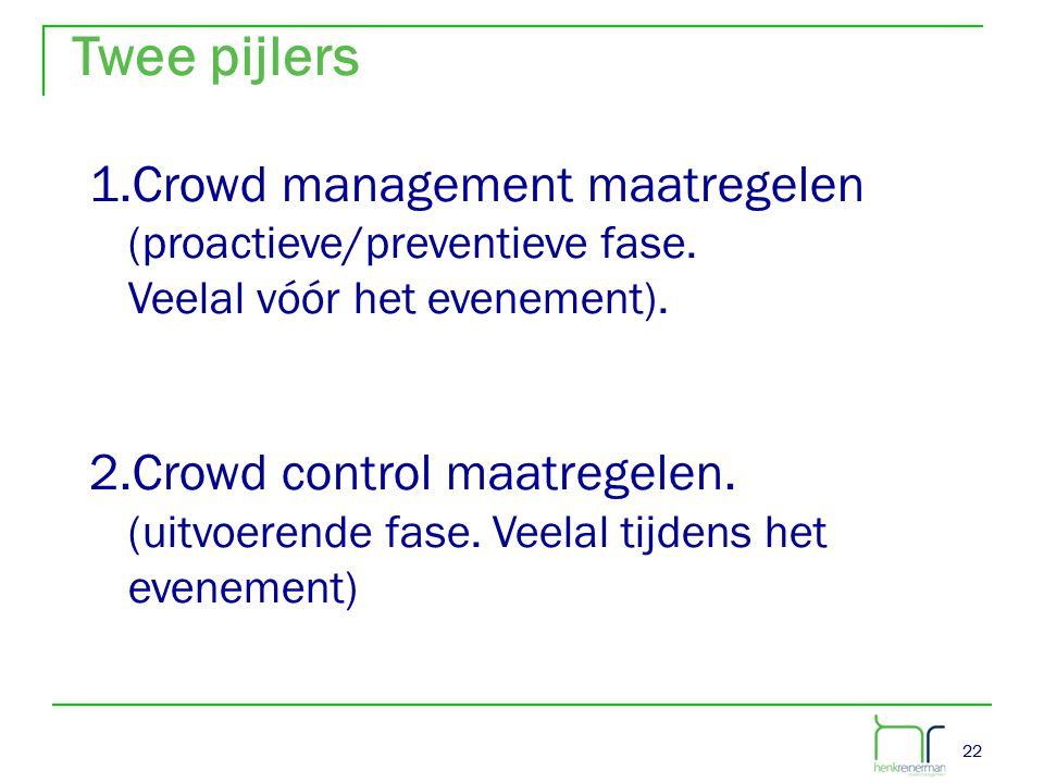 Twee pijlers Crowd management maatregelen (proactieve/preventieve fase. Veelal vóór het evenement).