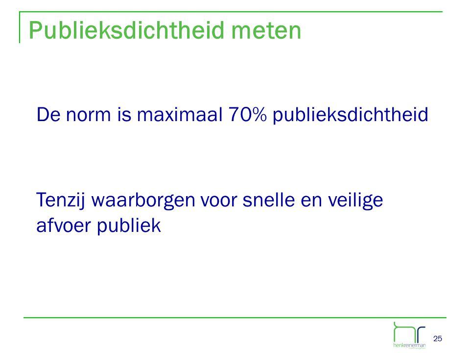 Publieksdichtheid meten