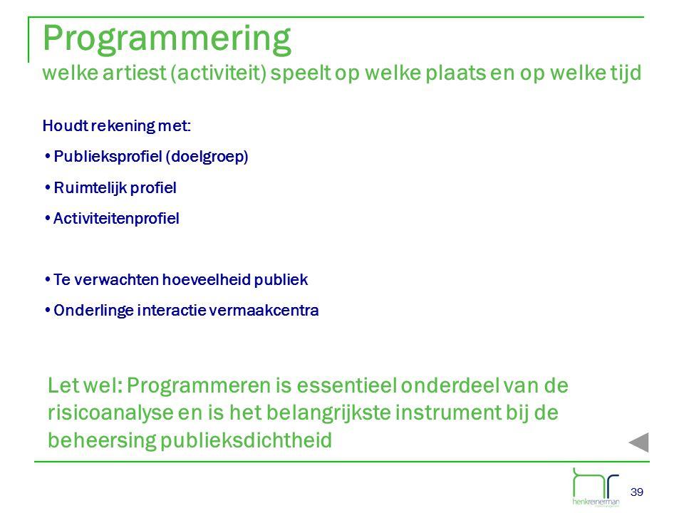 Programmering welke artiest (activiteit) speelt op welke plaats en op welke tijd. Houdt rekening met: