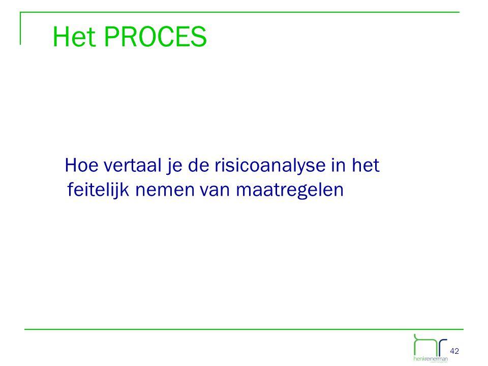 Het PROCES Hoe vertaal je de risicoanalyse in het feitelijk nemen van maatregelen