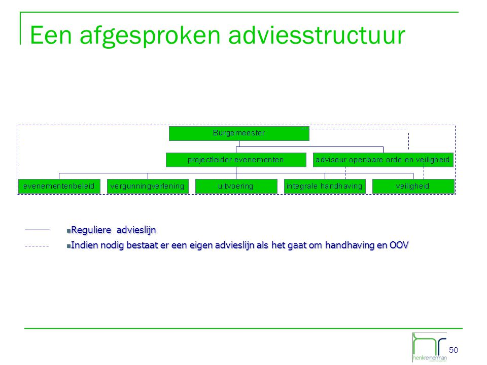 Een afgesproken adviesstructuur