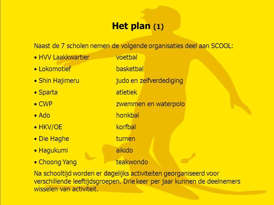 Het plan (1) Naast de 7 scholen nemen de volgende organisaties deel aan SCOOL: HVV Laakkwartier voetbal.