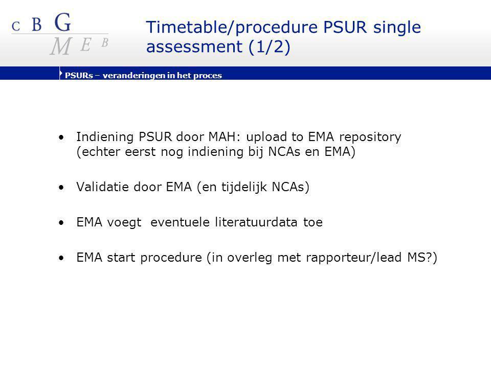 Timetable/procedure PSUR single assessment (1/2)