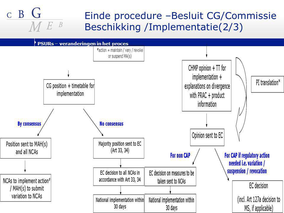 Einde procedure –Besluit CG/Commissie Beschikking /Implementatie(2/3)