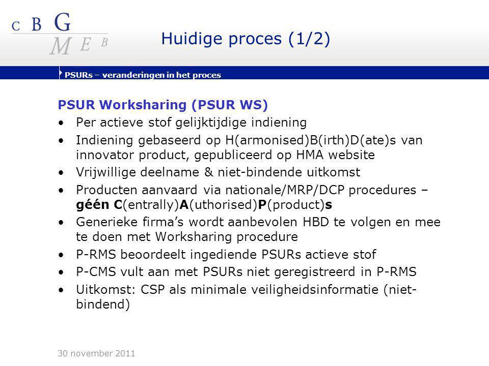 Huidige proces (1/2) PSUR Worksharing (PSUR WS)