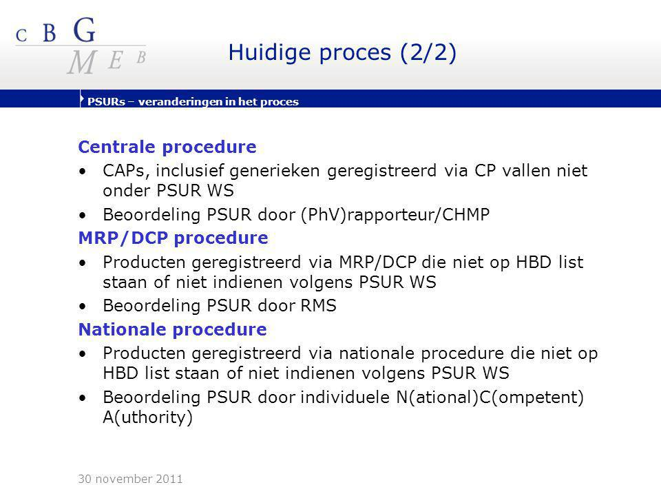 Huidige proces (2/2) Centrale procedure