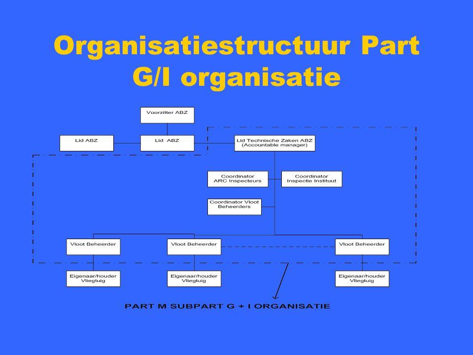 Organisatiestructuur Part G/I organisatie