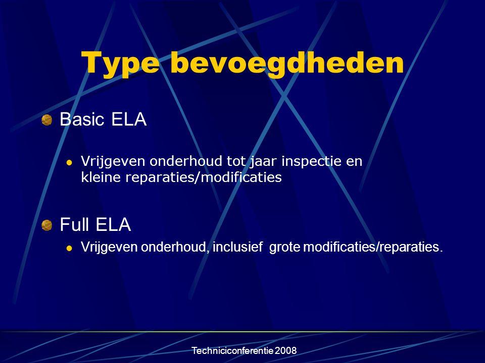 Type bevoegdheden Basic ELA Full ELA