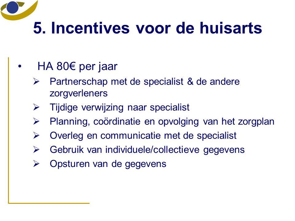 5. Incentives voor de huisarts