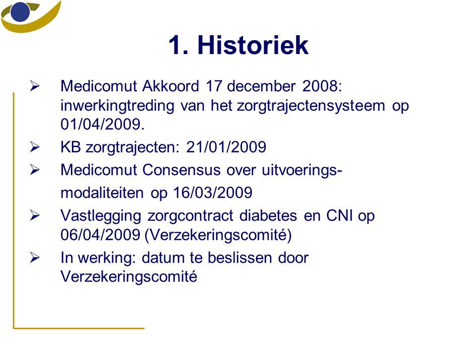 1. Historiek Medicomut Akkoord 17 december 2008: inwerkingtreding van het zorgtrajectensysteem op 01/04/2009.