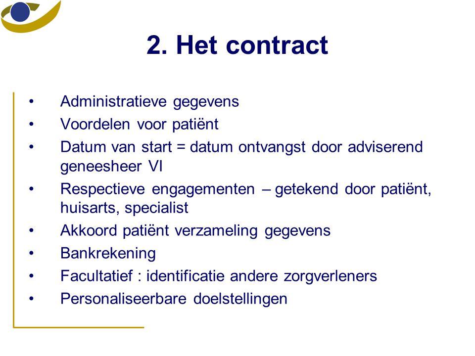 2. Het contract Administratieve gegevens Voordelen voor patiënt