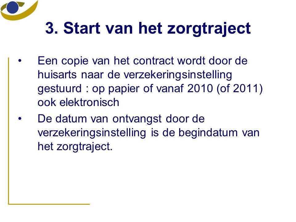 3. Start van het zorgtraject
