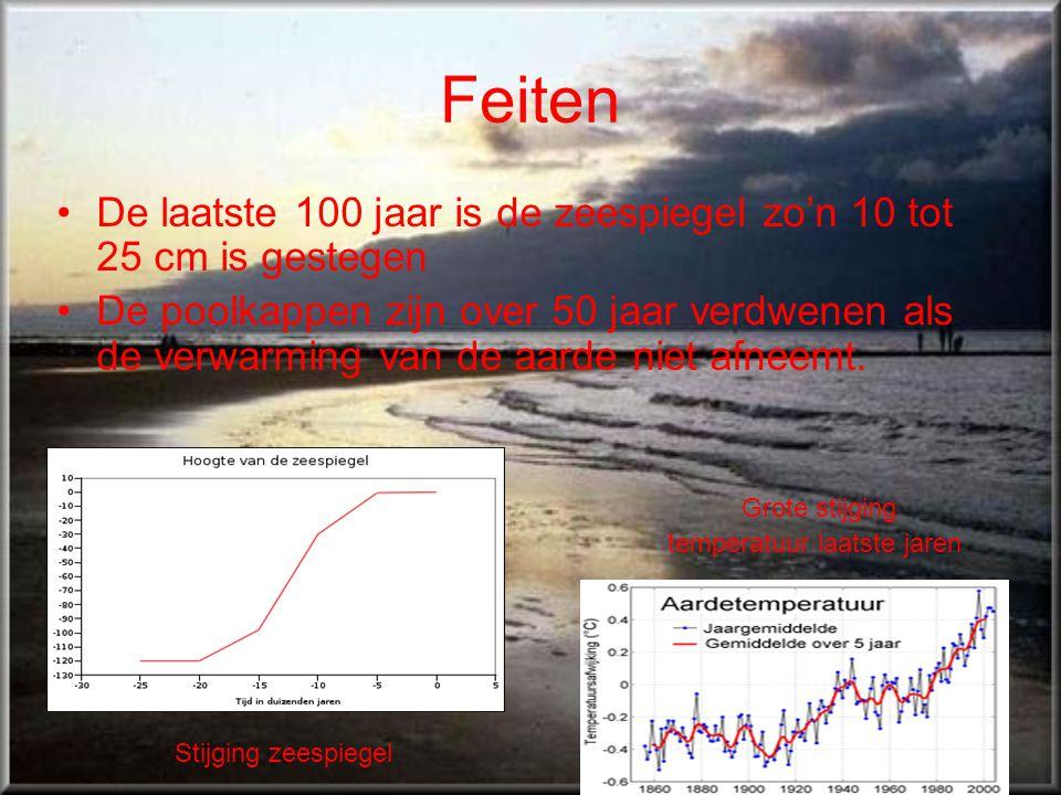 Feiten De laatste 100 jaar is de zeespiegel zo'n 10 tot 25 cm is gestegen.