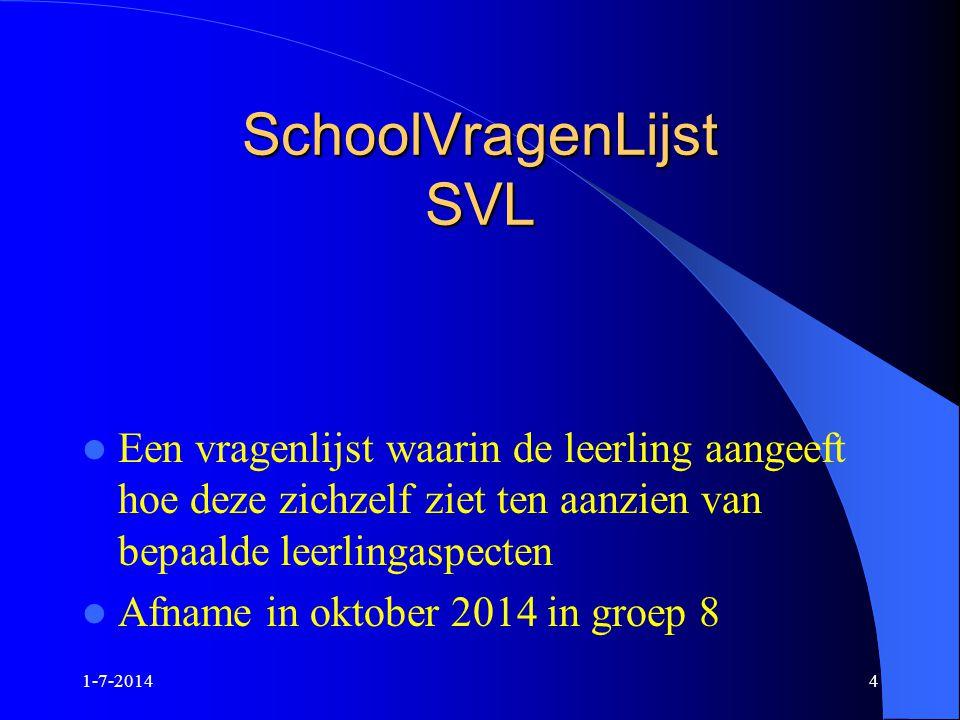 SchoolVragenLijst SVL