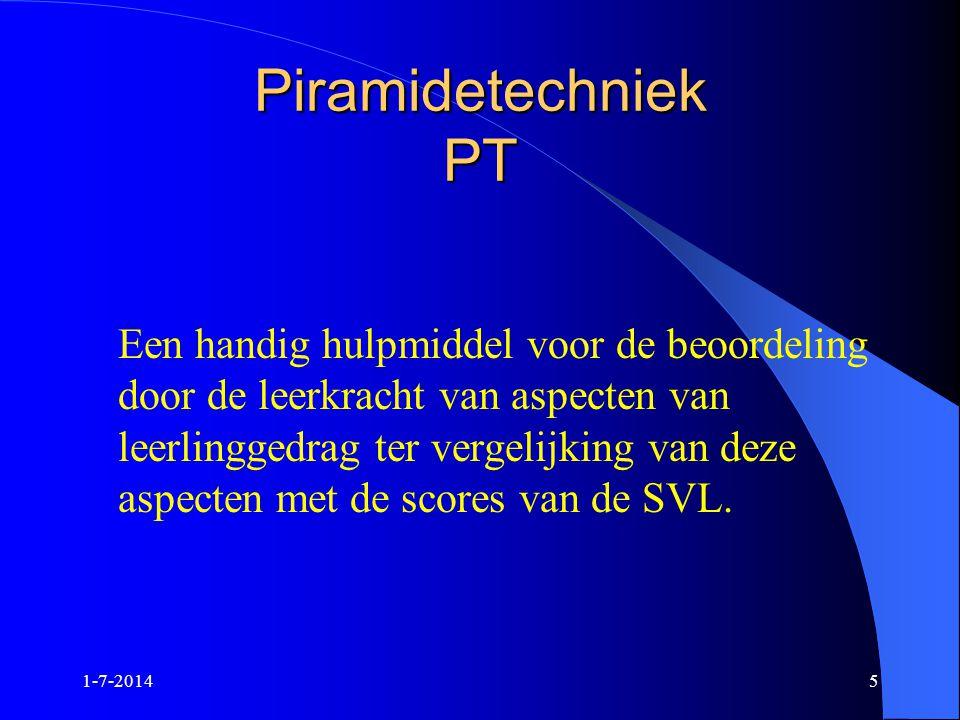 Piramidetechniek PT