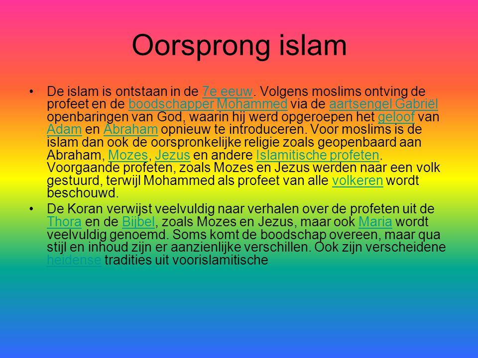 Oorsprong islam