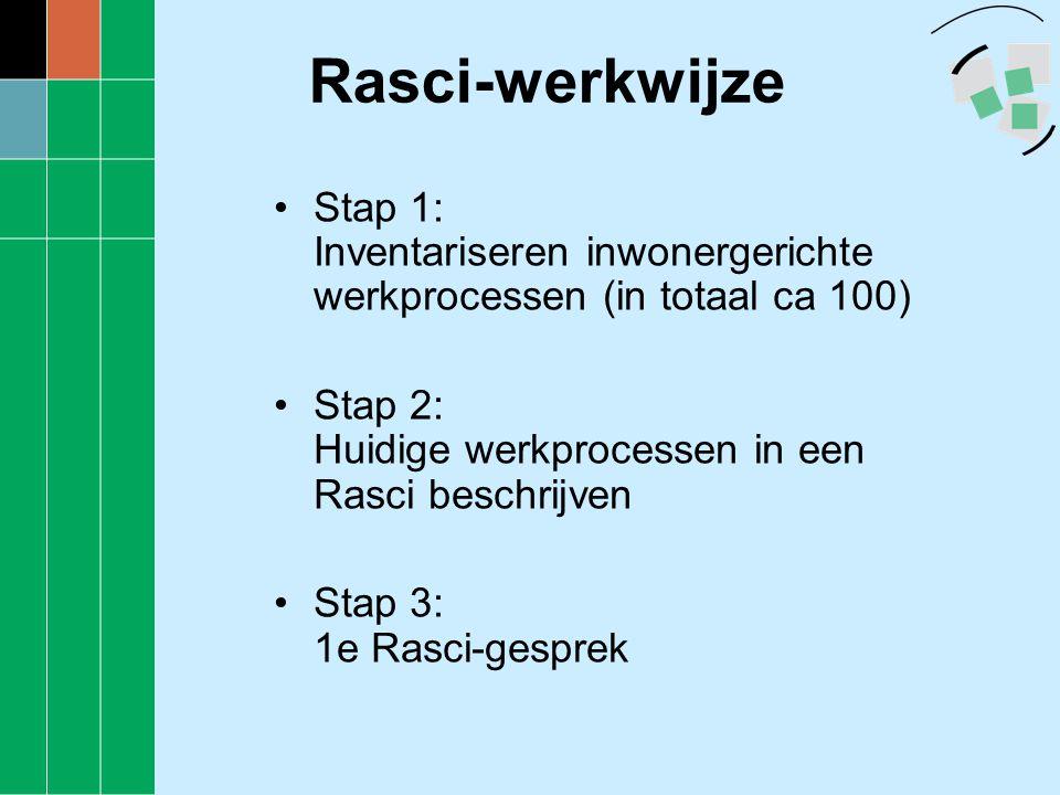 Rasci-werkwijze Stap 1: Inventariseren inwonergerichte werkprocessen (in totaal ca 100) Stap 2: Huidige werkprocessen in een Rasci beschrijven.
