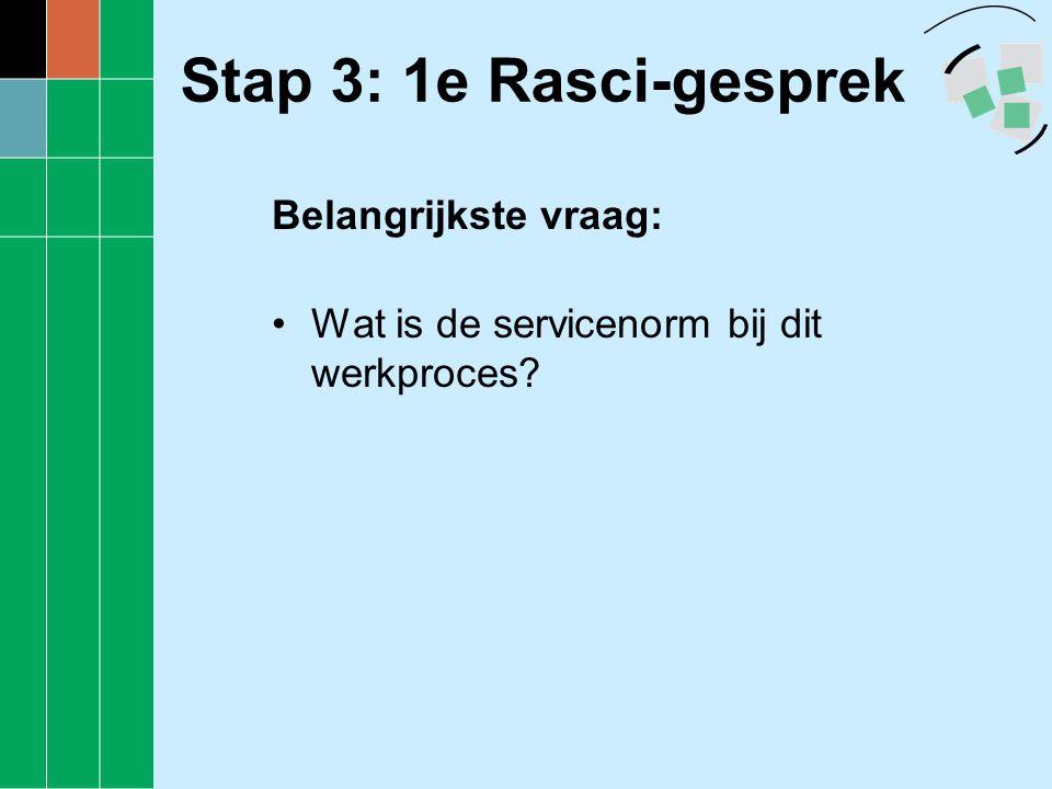 Stap 3: 1e Rasci-gesprek Belangrijkste vraag: