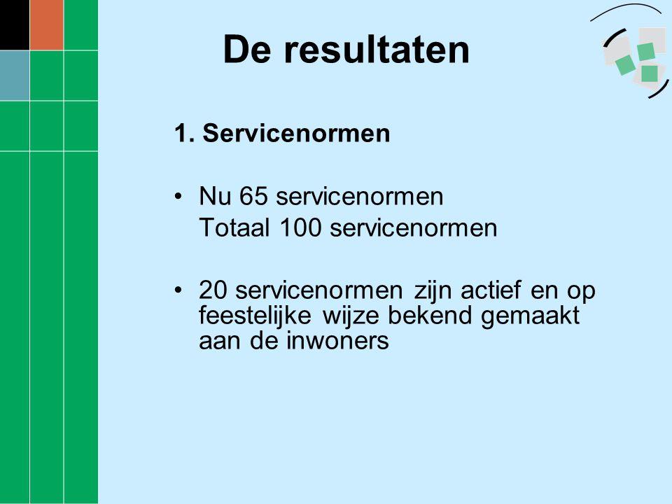 De resultaten 1. Servicenormen Nu 65 servicenormen