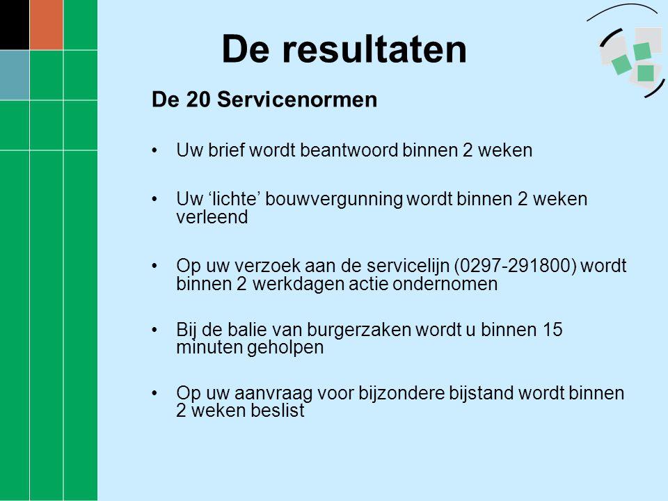 De resultaten De 20 Servicenormen