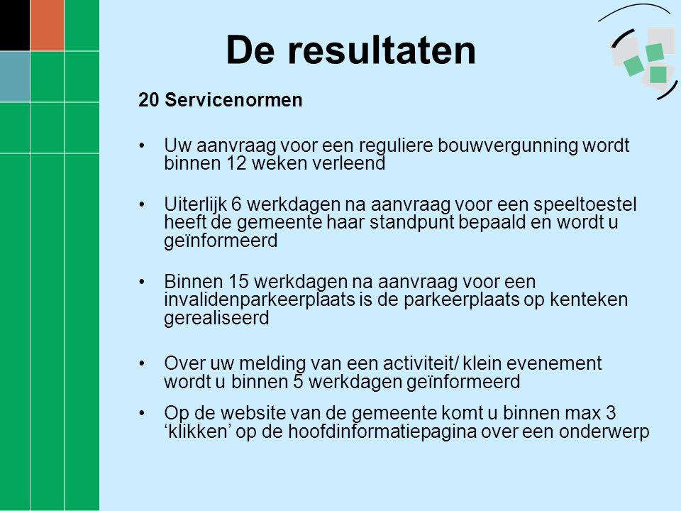 De resultaten 20 Servicenormen