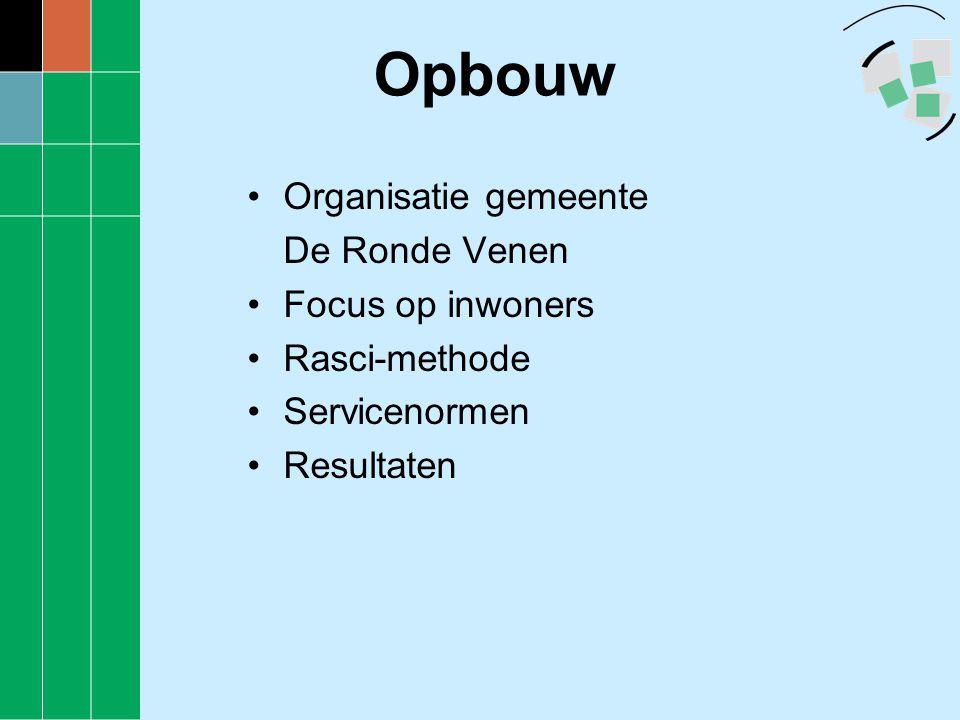 Opbouw Organisatie gemeente De Ronde Venen Focus op inwoners