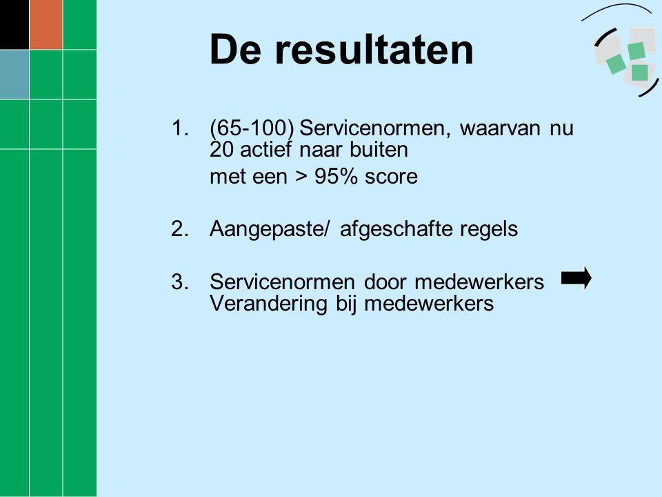 De resultaten (65-100) Servicenormen, waarvan nu 20 actief naar buiten