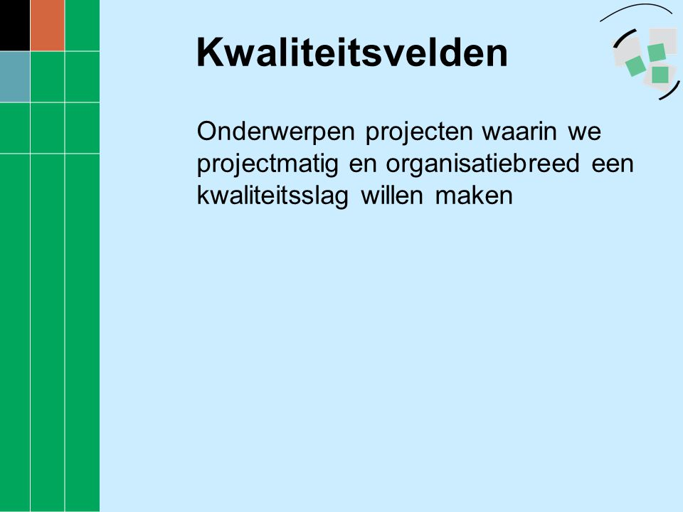 Kwaliteitsvelden Onderwerpen projecten waarin we projectmatig en organisatiebreed een kwaliteitsslag willen maken.