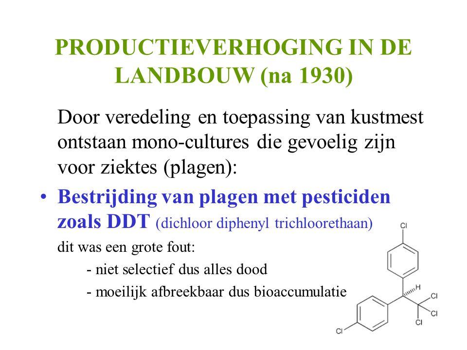 PRODUCTIEVERHOGING IN DE LANDBOUW (na 1930)