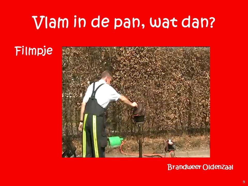 Vlam in de pan, wat dan Filmpje Brandweer Oldenzaal Extra uitleg: