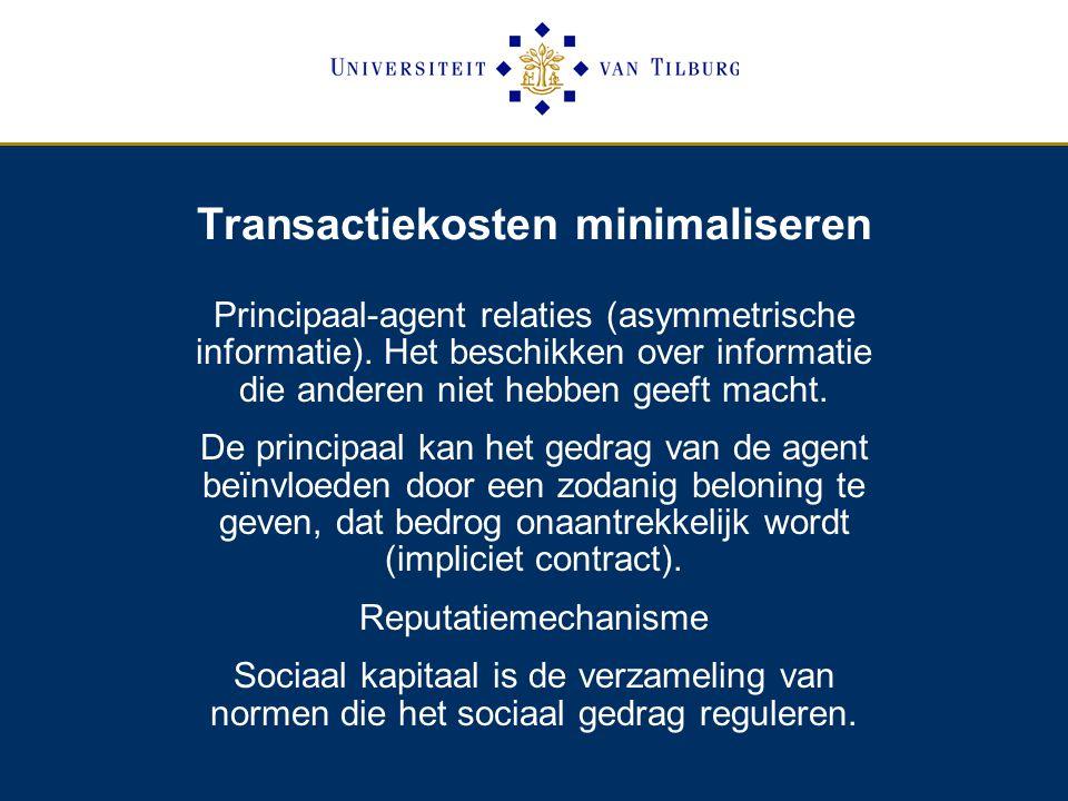 Transactiekosten minimaliseren