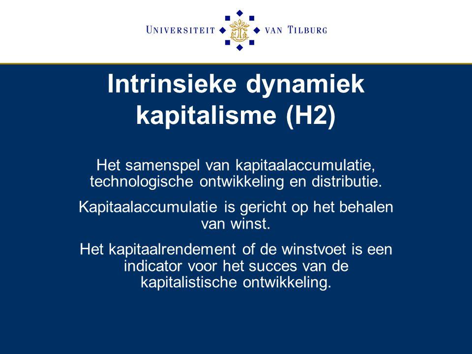Intrinsieke dynamiek kapitalisme (H2)