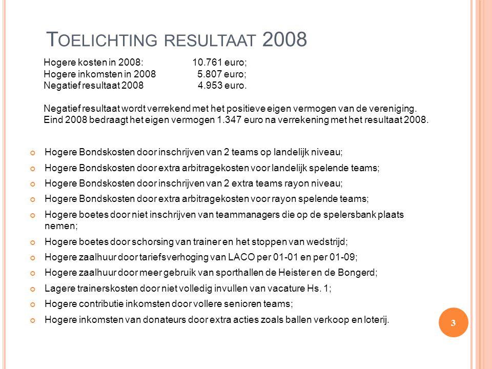 Toelichting resultaat 2008