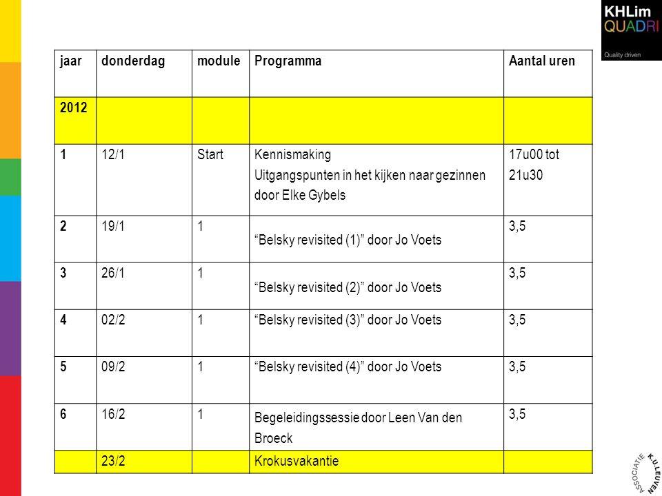 jaar donderdag. module. Programma. Aantal uren. 2012. 1. 12/1. Start. Kennismaking.