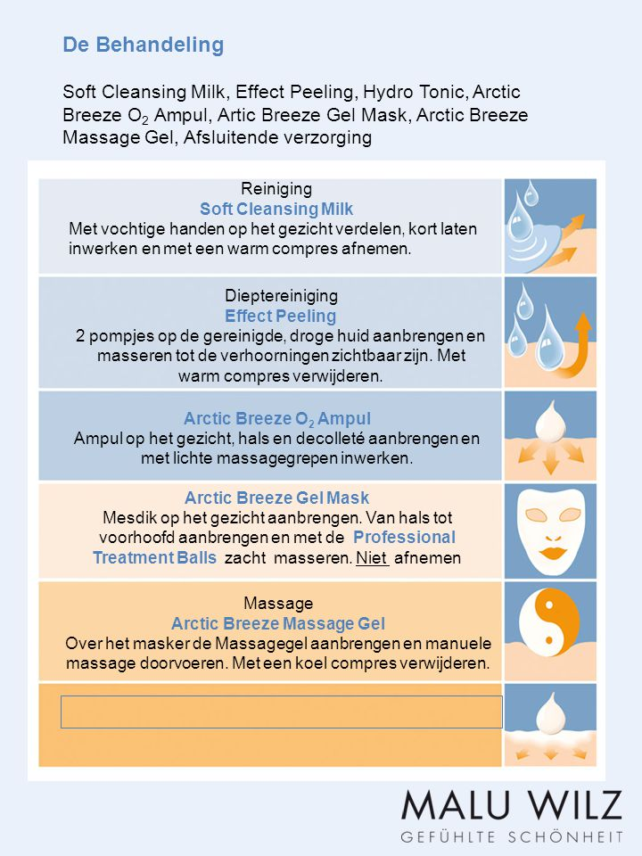 Arctic Breeze Massage Gel