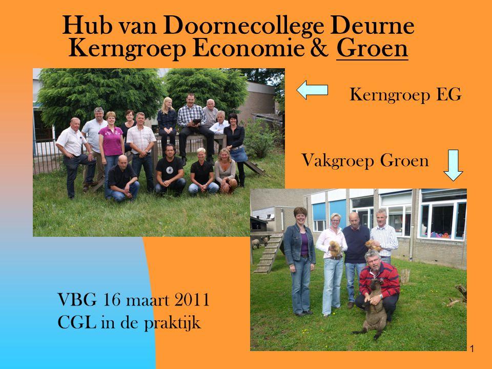 Hub van Doornecollege Deurne Kerngroep Economie & Groen