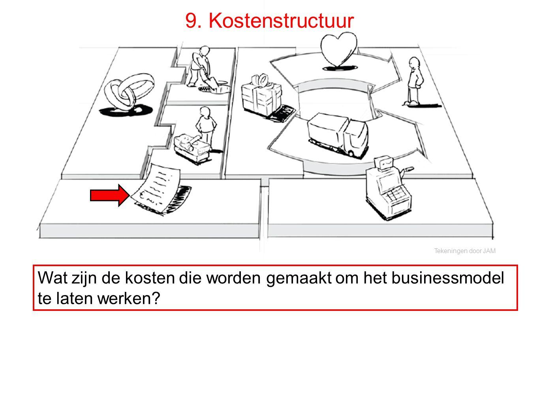 9. Kostenstructuur KOSTENSTRUCTUREN: - vaste kosten. - variable kosten.
