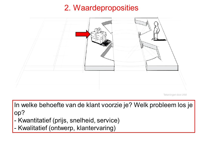 2. Waardeproposities