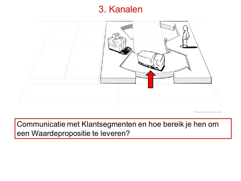 3. Kanalen Kanaal soorten zijn: - Verkoop. - Webverkoop. - Eigen winkels.