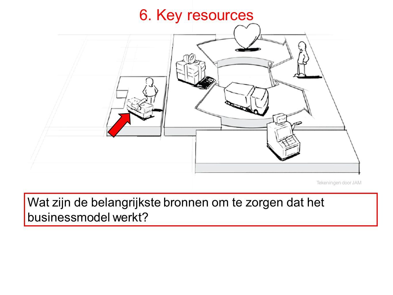 6. Key resources - Fysiek (gebouwen, voertuigen, productieaciliteiten) - Intellectueel (databases, merken, patenten)