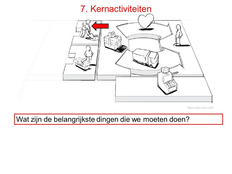 7. Kernactiviteiten Wat ga je doen - produceren. - probleemoplossen. - platform / netwerken. Tekeningen door JAM.