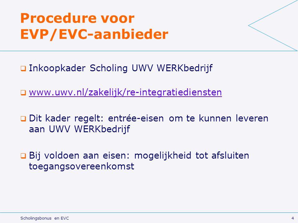 Procedure voor EVP/EVC-aanbieder