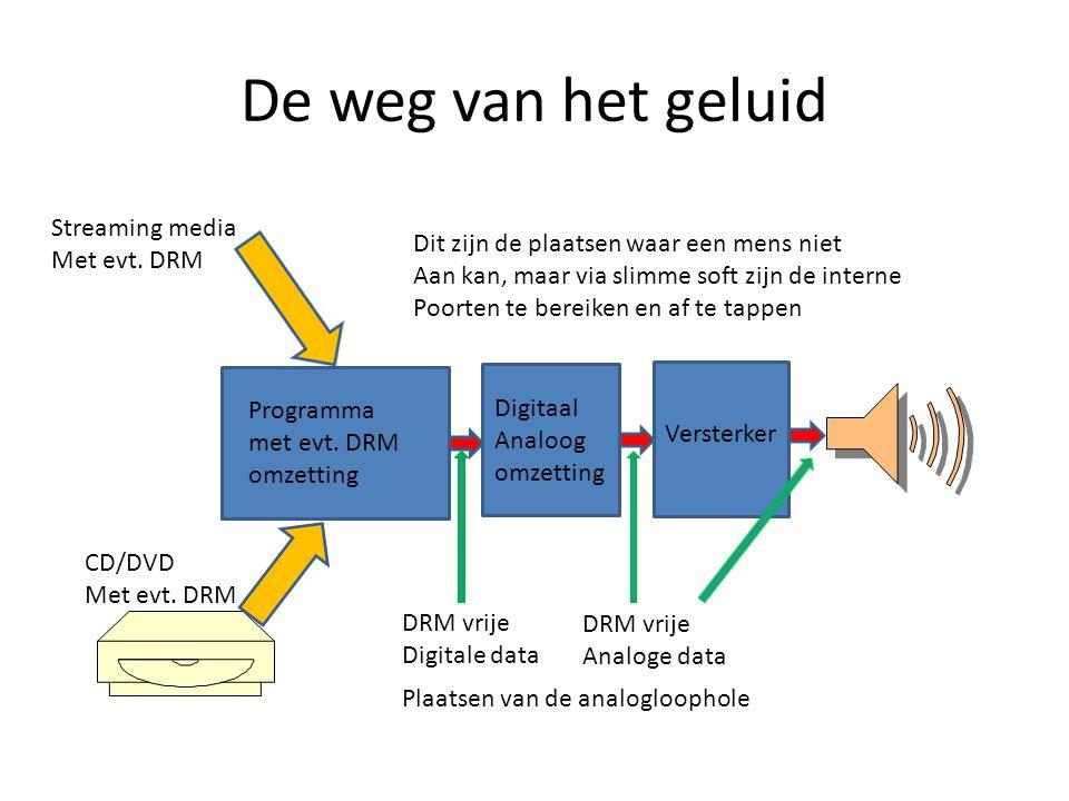 De weg van het geluid Streaming media Met evt. DRM