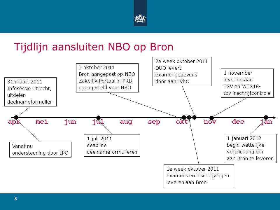 Tijdlijn aansluiten NBO op Bron