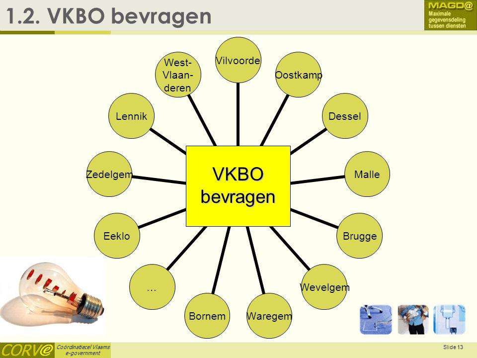 1.2. VKBO bevragen April 3, 2017 VKBO bevragen E-Idee