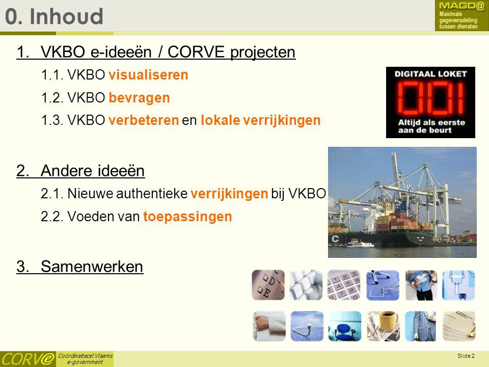 0. Inhoud 1. VKBO e-ideeën / CORVE projecten 2. Andere ideeën