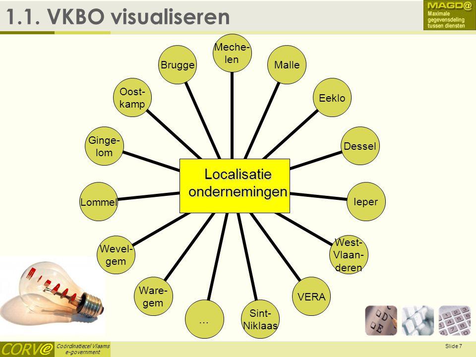 Localisatie ondernemingen