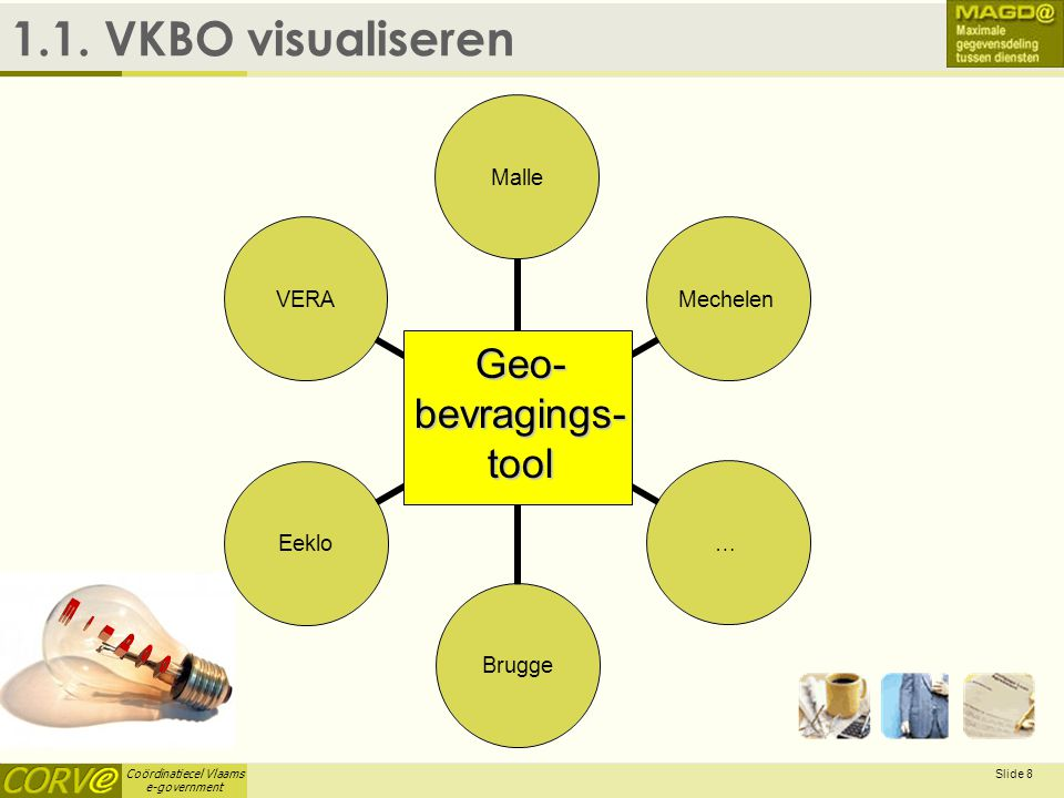 1.1. VKBO visualiseren April 3, 2017 Geo-bevragings-tool E-Idee