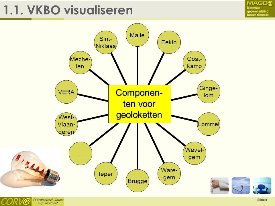 Componen-ten voor geoloketten