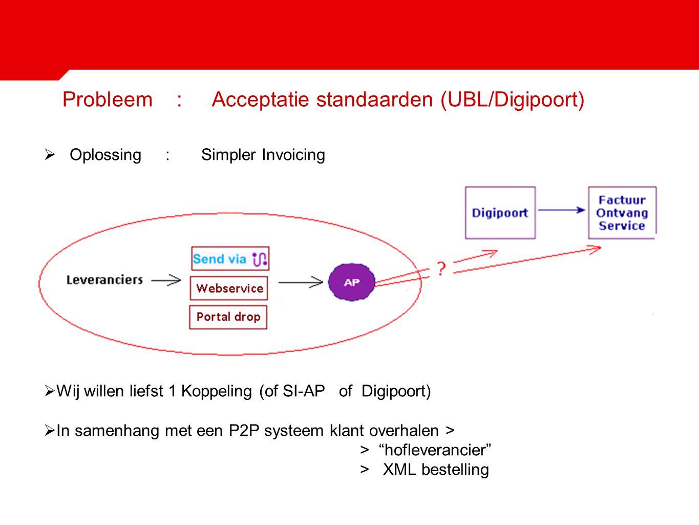 Probleem : Acceptatie standaarden (UBL/Digipoort)